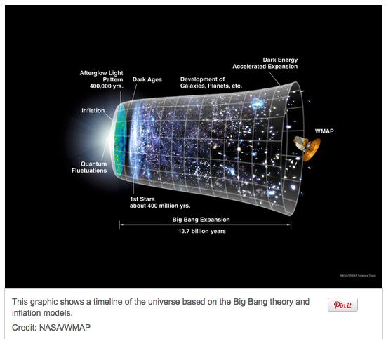 The Big Bang and Immortality